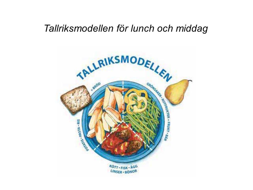 Tallriksmodellen för lunch och middag