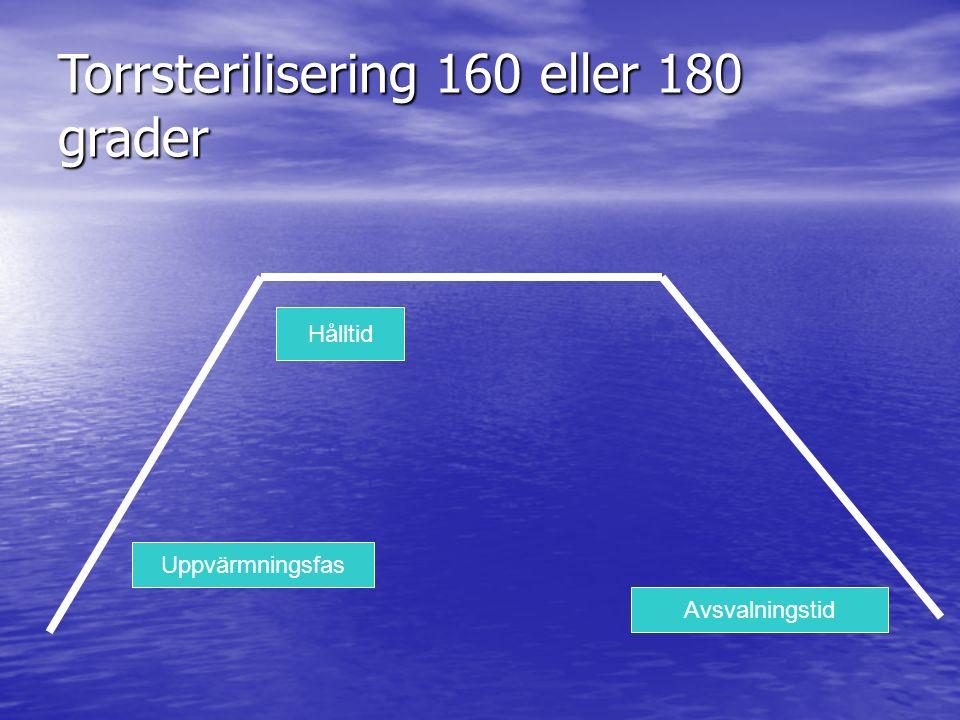 Torrsterilisering 160 eller 180 grader