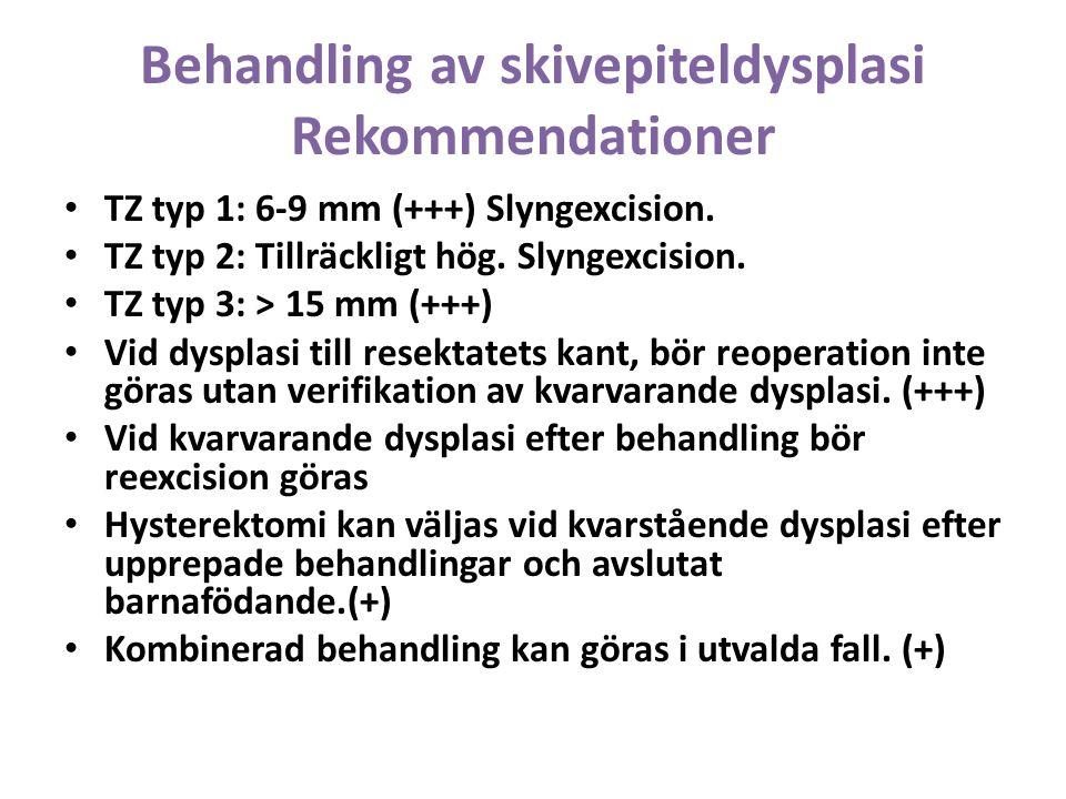 Behandling av skivepiteldysplasi Rekommendationer