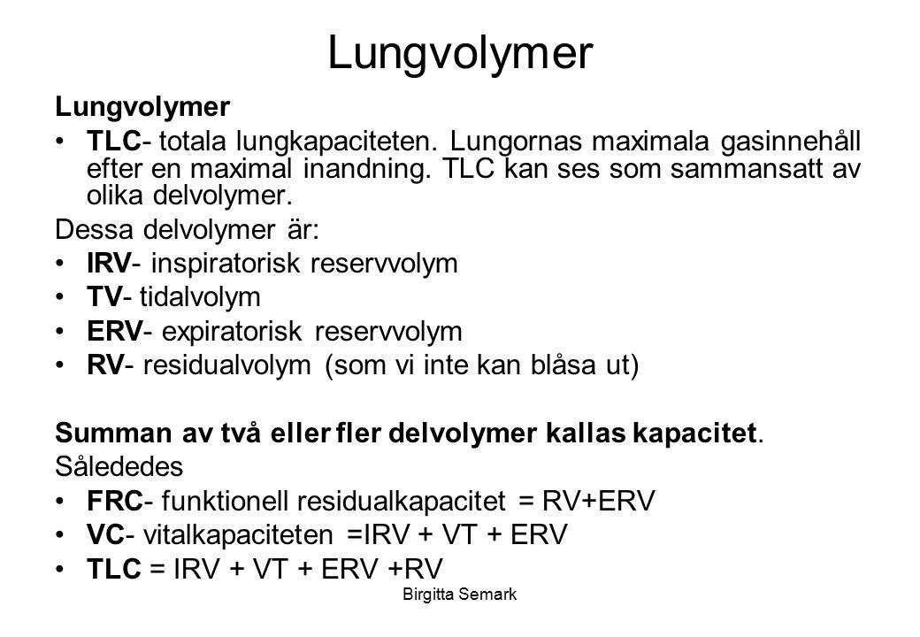 Lungvolymer Lungvolymer