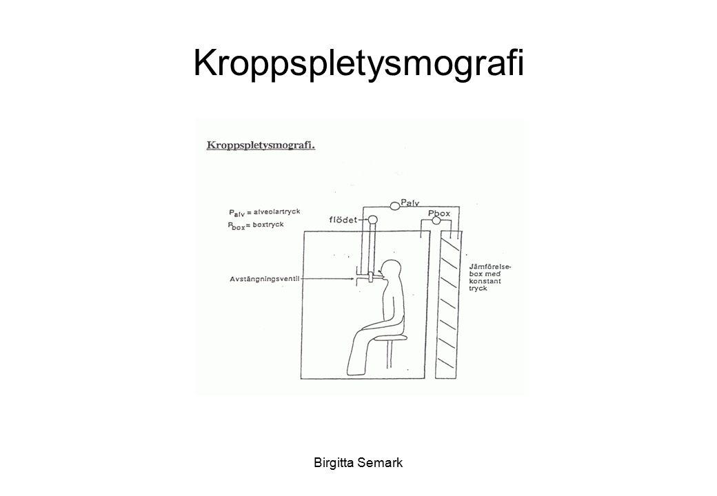 Kroppspletysmografi Birgitta Semark