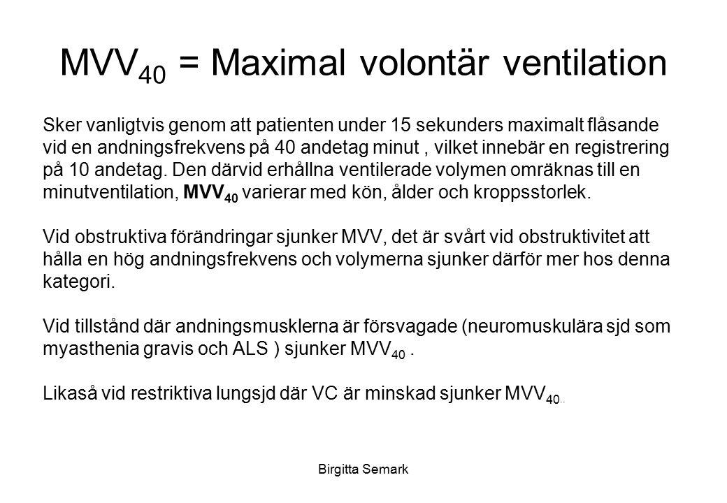 MVV40 = Maximal volontär ventilation