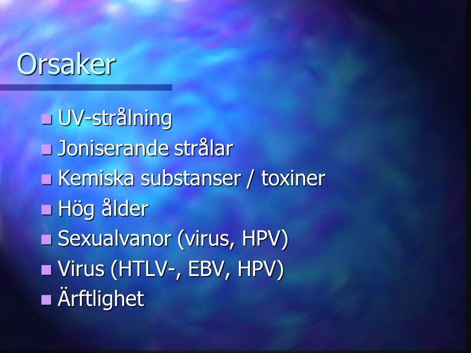 Orsaker UV-strålning Joniserande strålar Kemiska substanser / toxiner