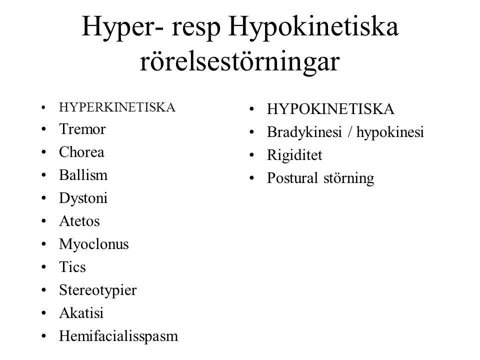 Hyper- resp Hypokinetiska rörelsestörningar