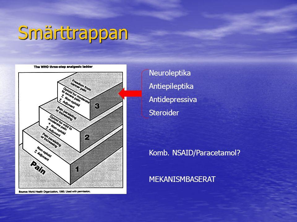 Smärttrappan Neuroleptika Antiepileptika Antidepressiva Steroider