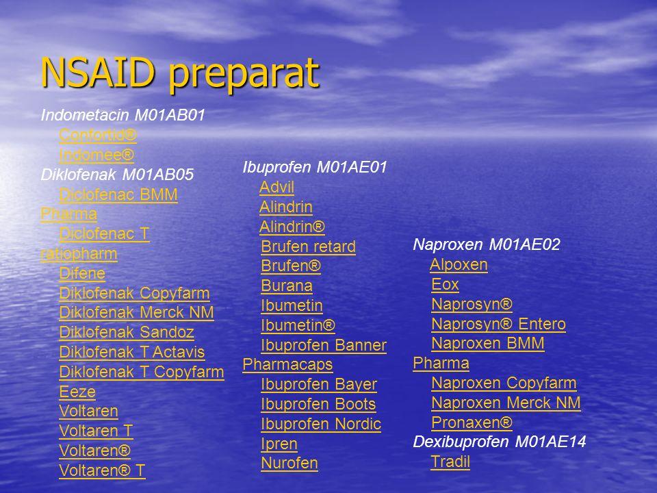 NSAID preparat Indometacin M01AB01 Confortid® Indomee®