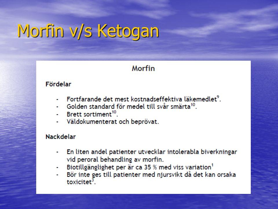 Morfin v/s Ketogan
