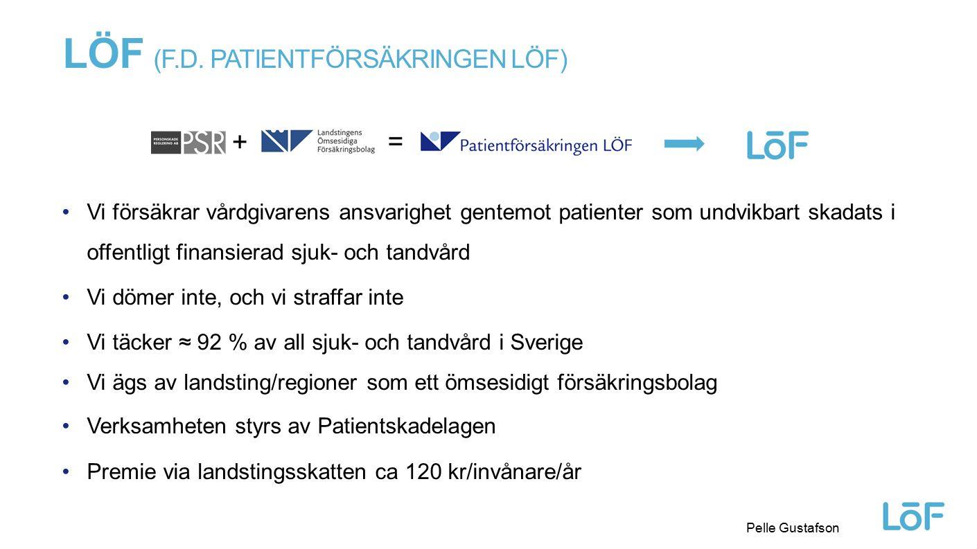 Löf (f.d. patientförsäkringen Löf)