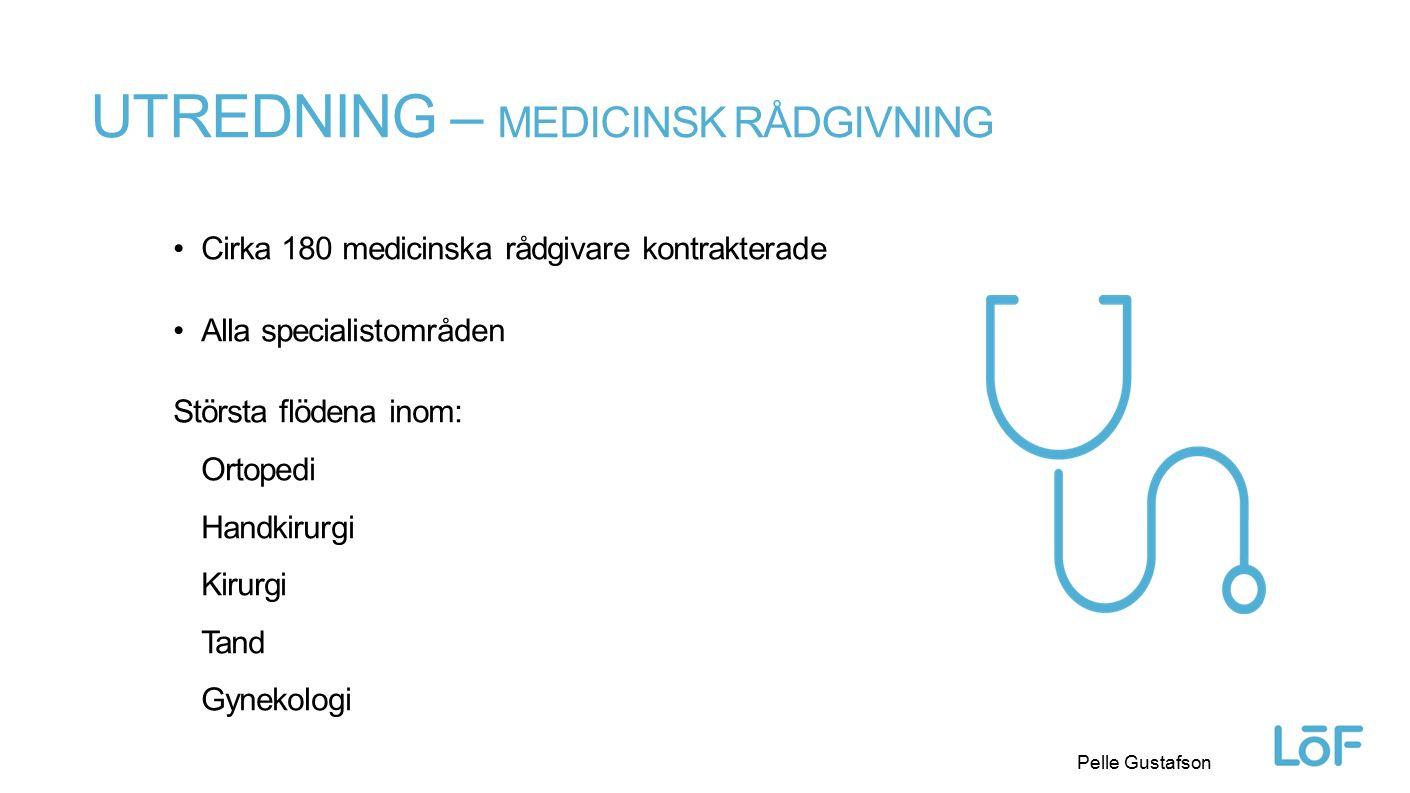 Utredning – medicinsk rådgivning