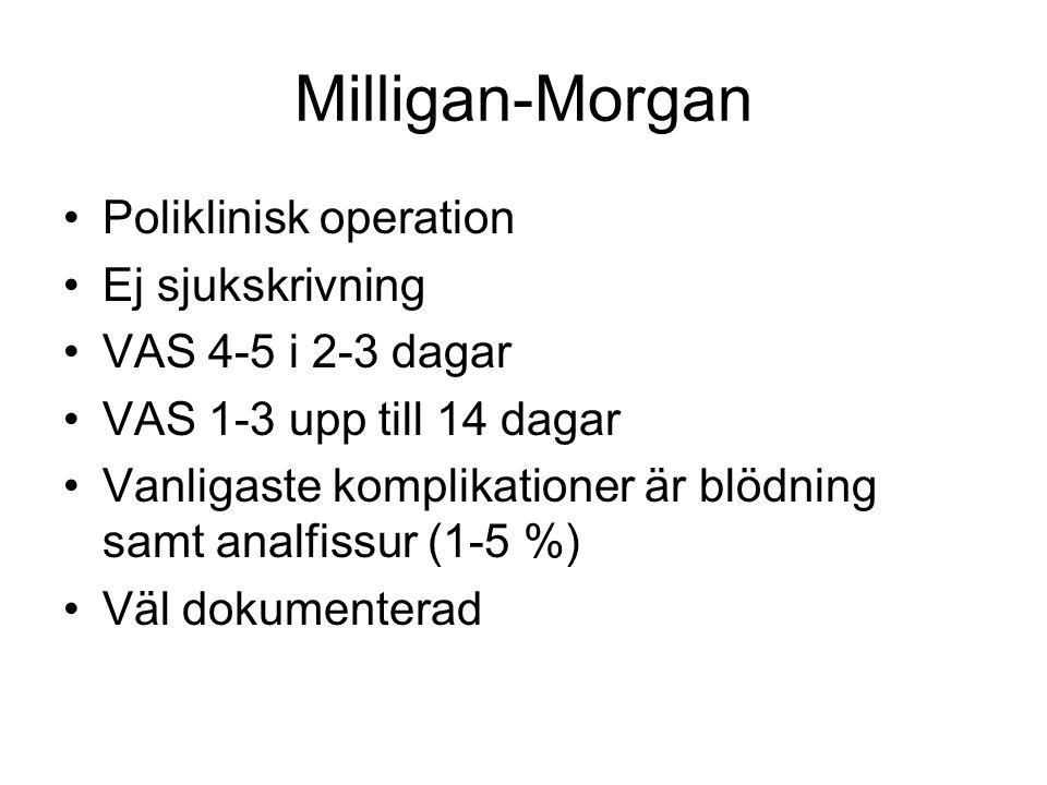 Milligan-Morgan Poliklinisk operation Ej sjukskrivning