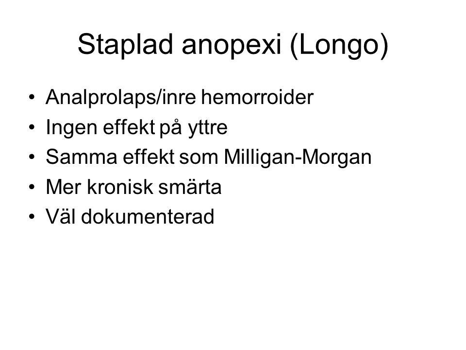 Staplad anopexi (Longo)