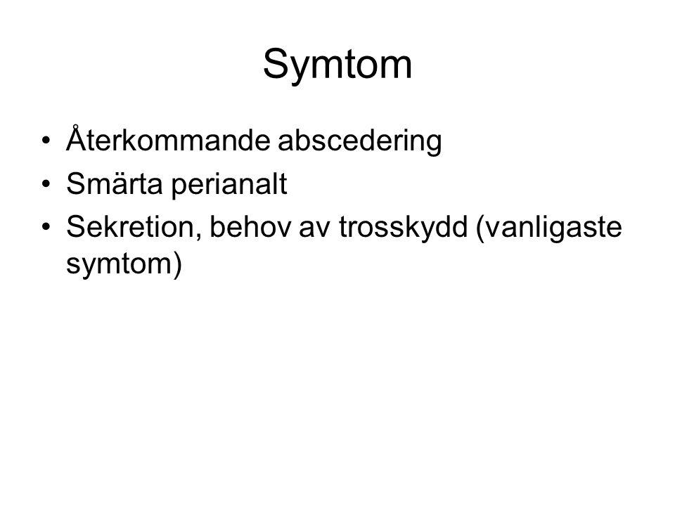 Symtom Återkommande abscedering Smärta perianalt