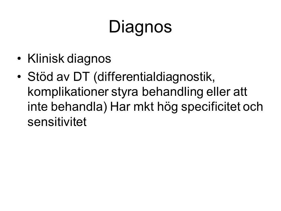 Diagnos Klinisk diagnos