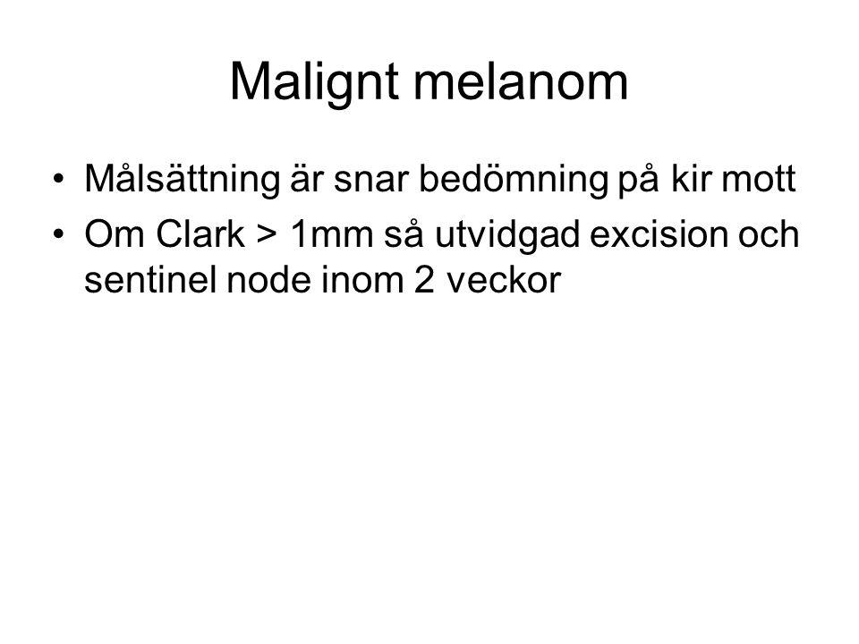 Malignt melanom Målsättning är snar bedömning på kir mott