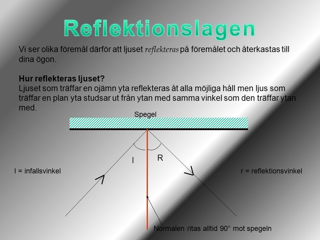 Reflektionslagen Vi ser olika föremål därför att ljuset reflekteras på föremålet och återkastas till dina ögon.