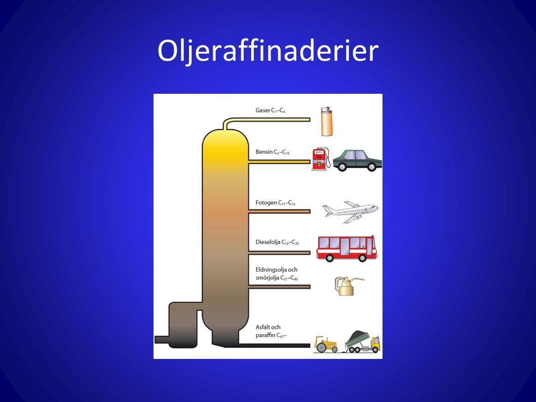 Oljeraffinaderier