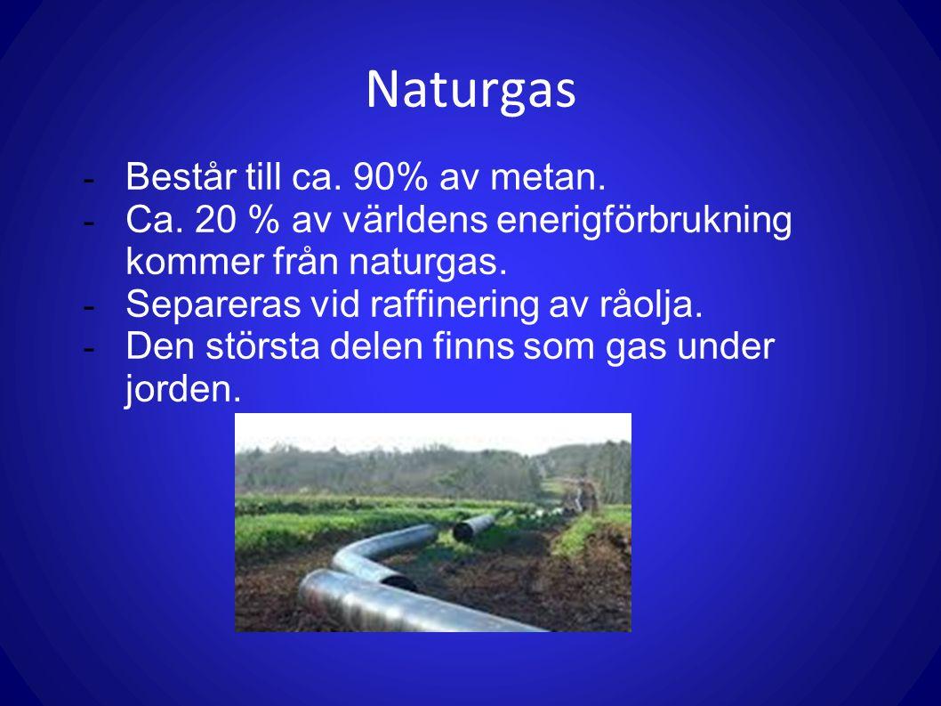 Naturgas Består till ca. 90% av metan.