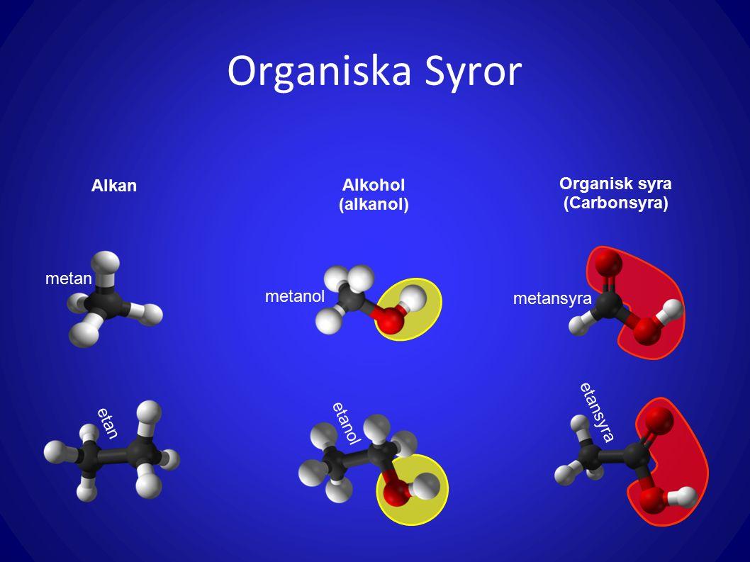 Organiska Syror Alkan Alkohol (alkanol) Organisk syra (Carbonsyra)