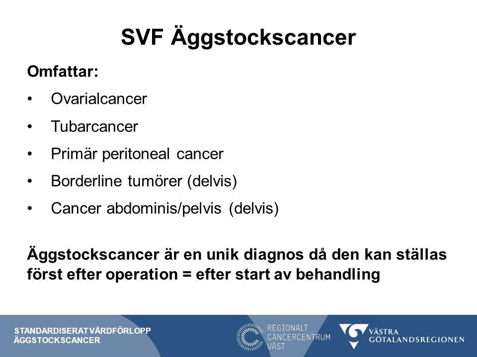SVF Äggstockscancer Omfattar: Ovarialcancer Tubarcancer