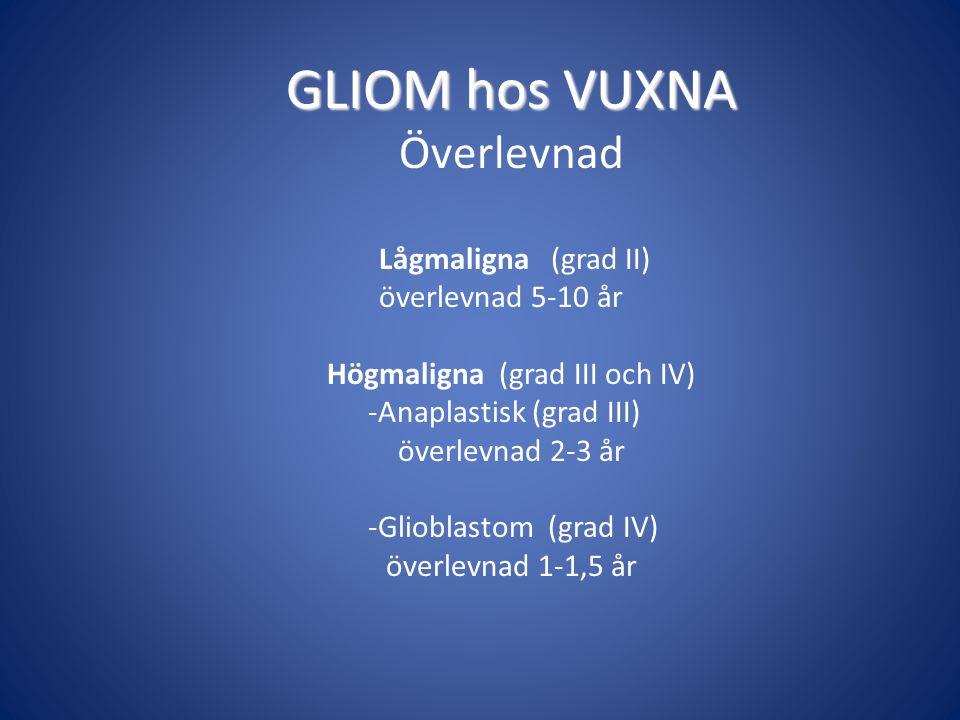 GLIOM hos VUXNA Överlevnad Lågmaligna (grad II) överlevnad 5-10 år