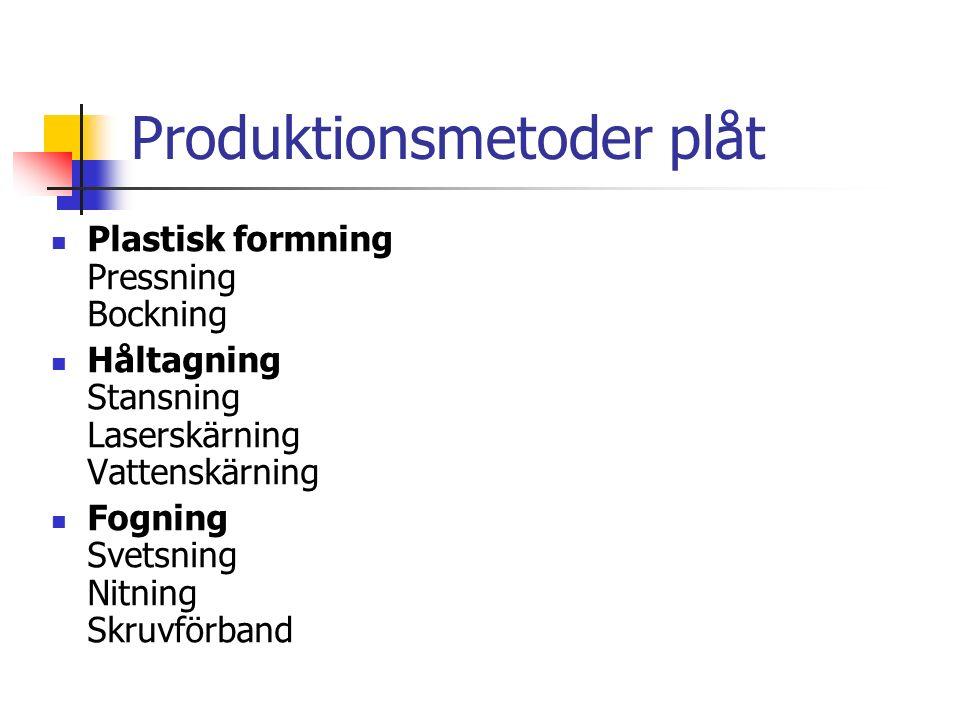 Produktionsmetoder plåt