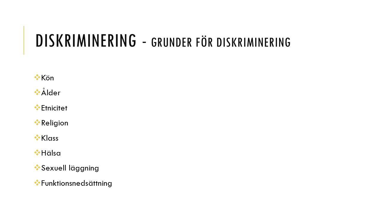 Diskriminering - Grunder för diskriminering