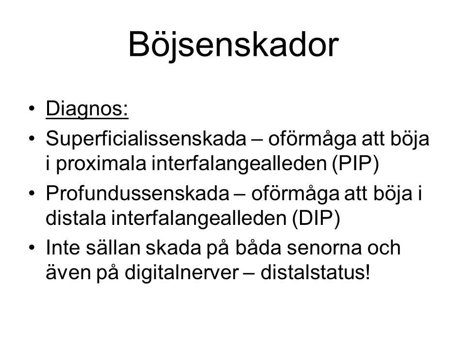 Böjsenskador Diagnos: