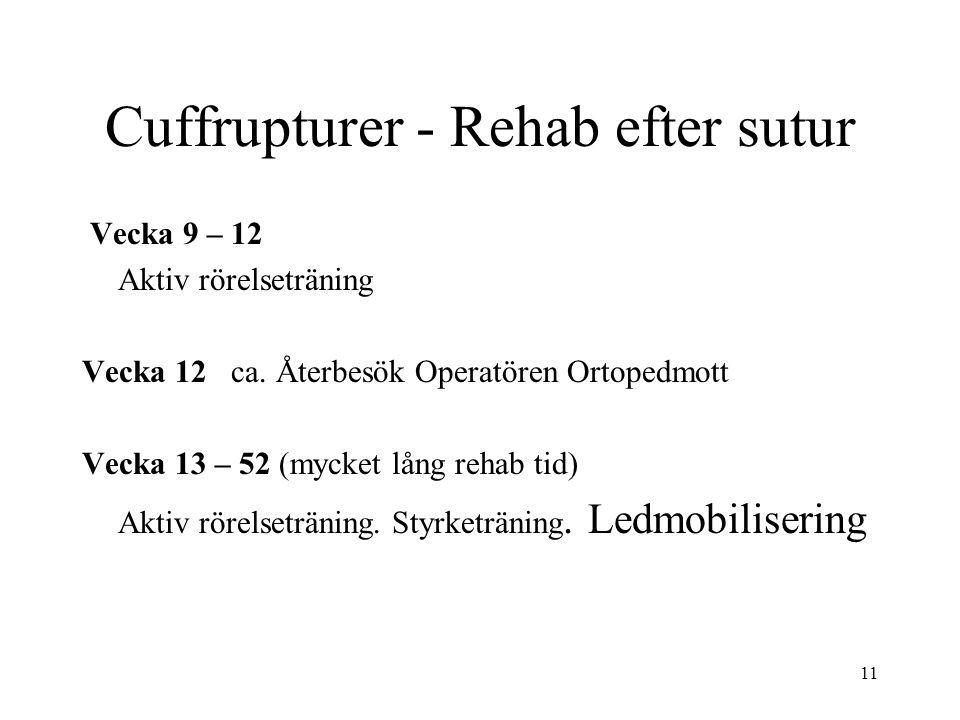Cuffrupturer - Rehab efter sutur