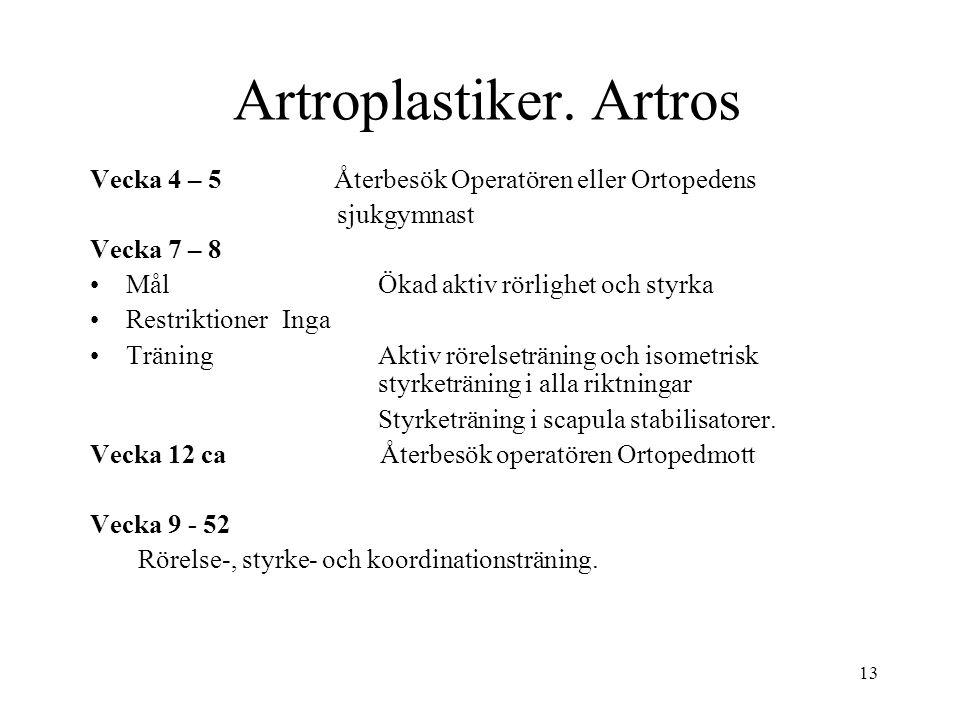 Artroplastiker. Artros