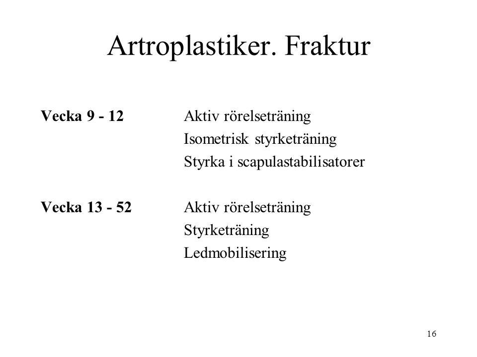 Artroplastiker. Fraktur