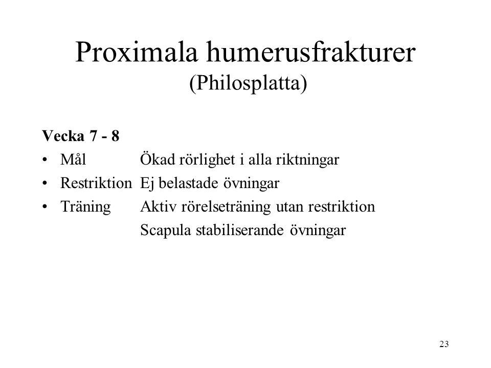 Proximala humerusfrakturer (Philosplatta)