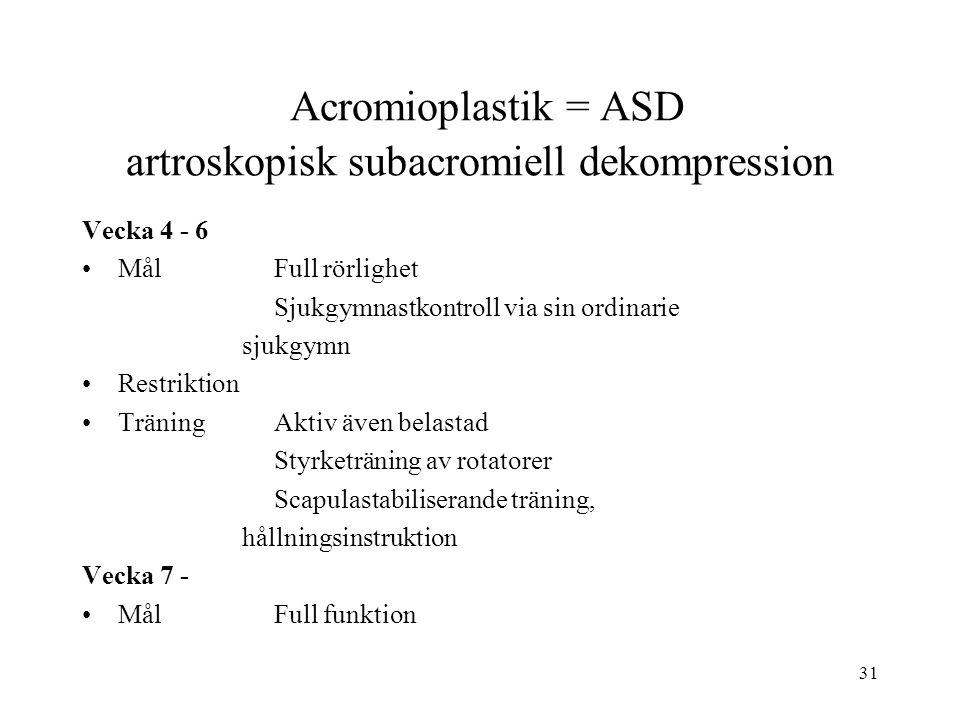 Acromioplastik = ASD artroskopisk subacromiell dekompression