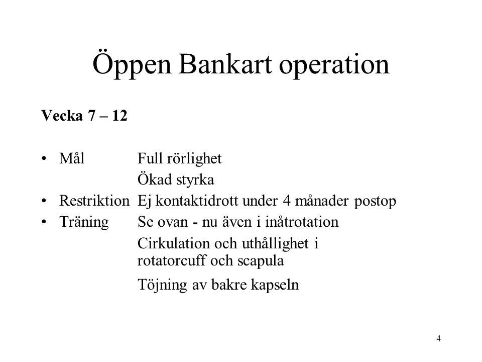 Öppen Bankart operation