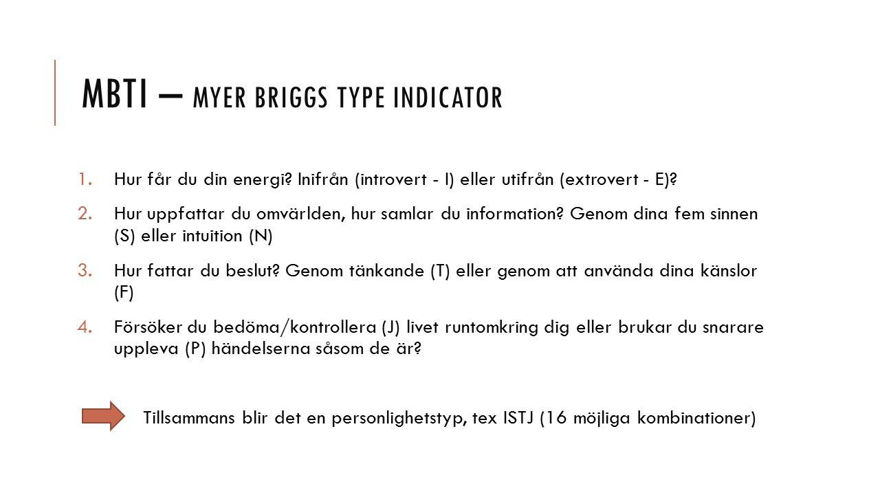 MBTI – Myer briggs Type Indicator