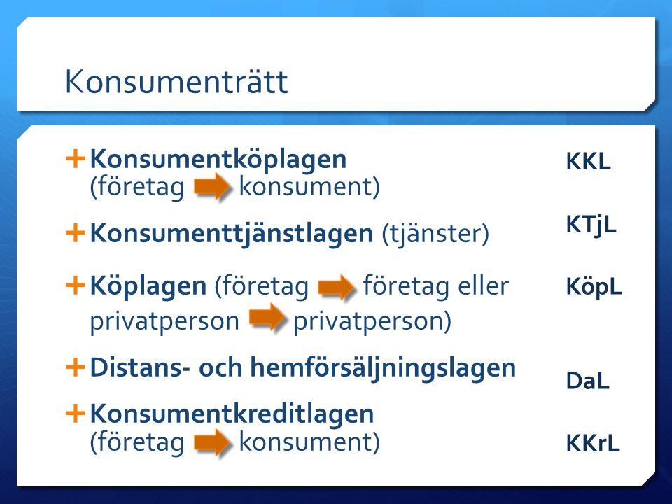 Konsumenträtt Konsumentköplagen (företag konsument)