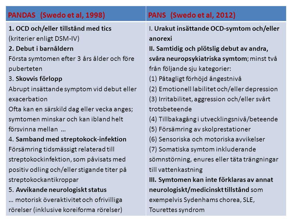 PANDAS (Swedo et al, 1998) PANS (Swedo et al, 2012)