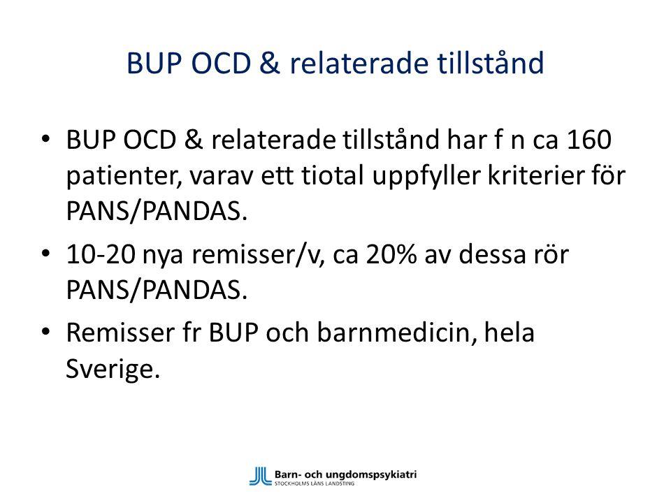 BUP OCD & relaterade tillstånd