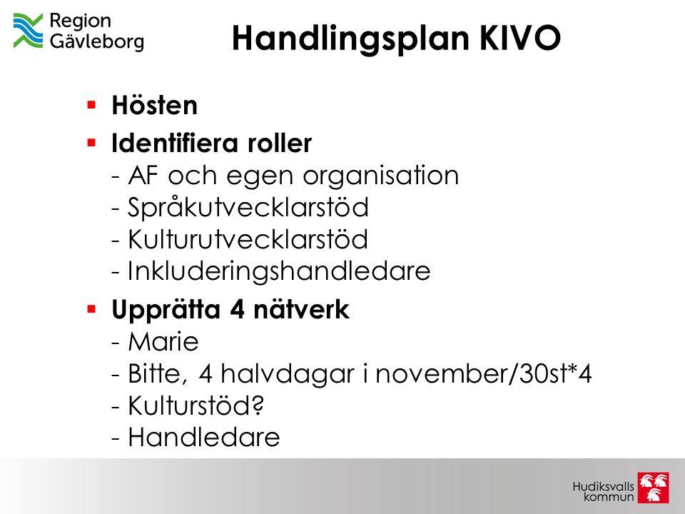 Handlingsplan KIVO Hösten