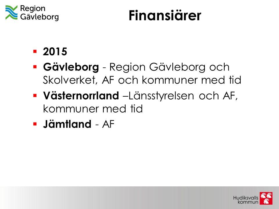 Finansiärer 2015. Gävleborg - Region Gävleborg och Skolverket, AF och kommuner med tid. Västernorrland –Länsstyrelsen och AF, kommuner med tid.