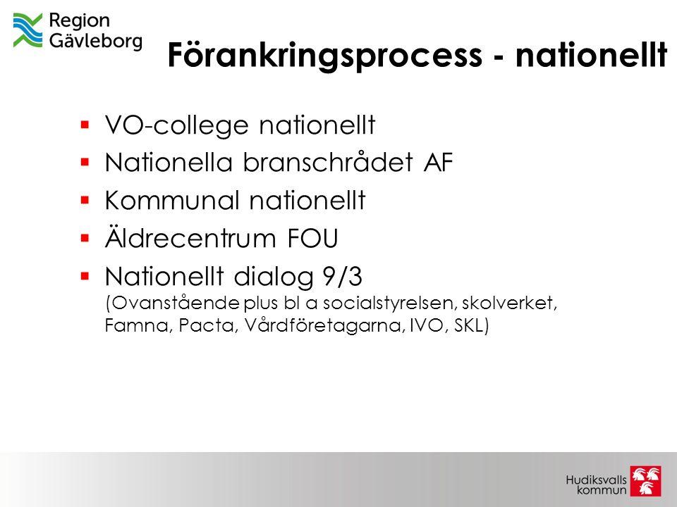 Förankringsprocess - nationellt