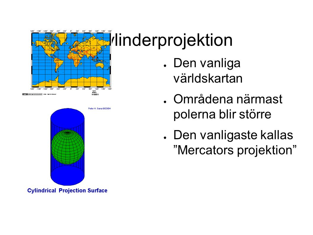Cylinderprojektion Den vanliga världskartan