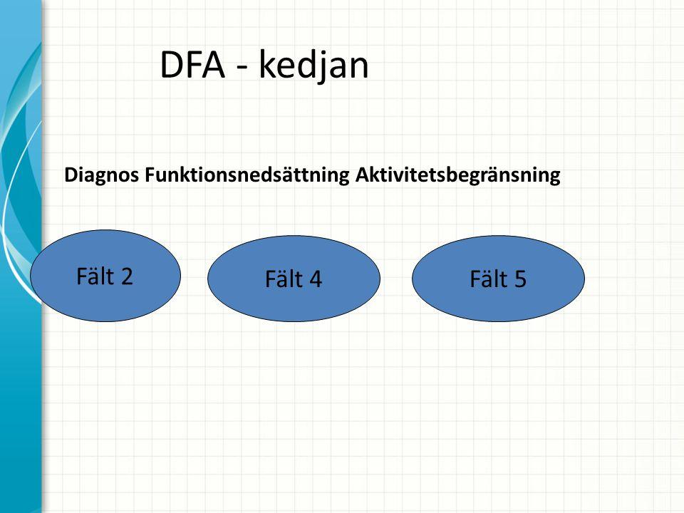 DFA - kedjan Fält 2 Fält 4 Fält 5