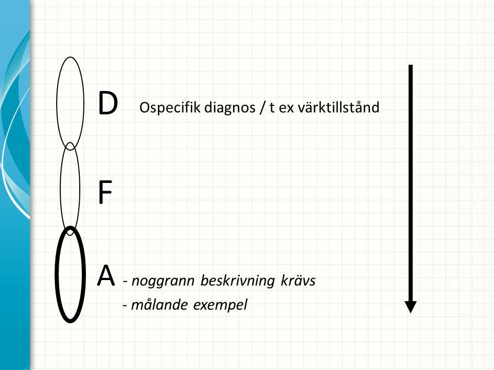 D F A - noggrann beskrivning krävs