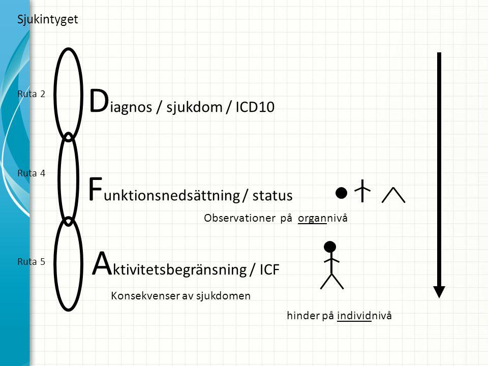 Funktionsnedsättning / status