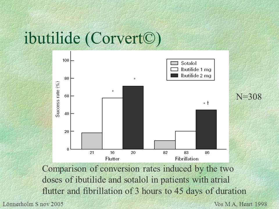 ibutilide (Corvert©) N=308