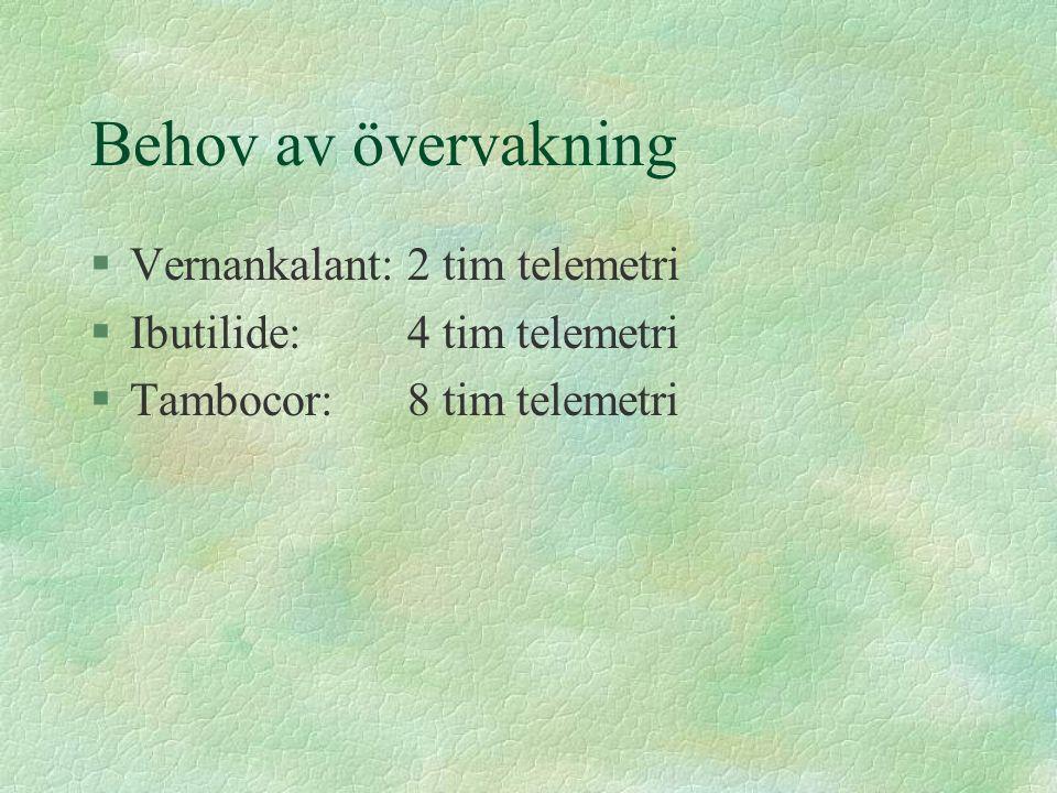Behov av övervakning Vernankalant: 2 tim telemetri