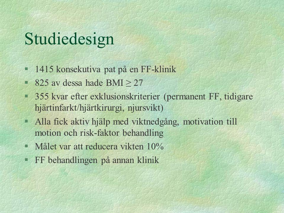 Studiedesign 1415 konsekutiva pat på en FF-klinik