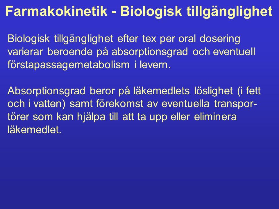 Farmakokinetik - Biologisk tillgänglighet