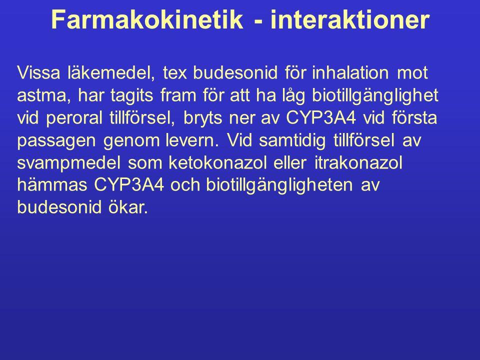 Farmakokinetik - interaktioner