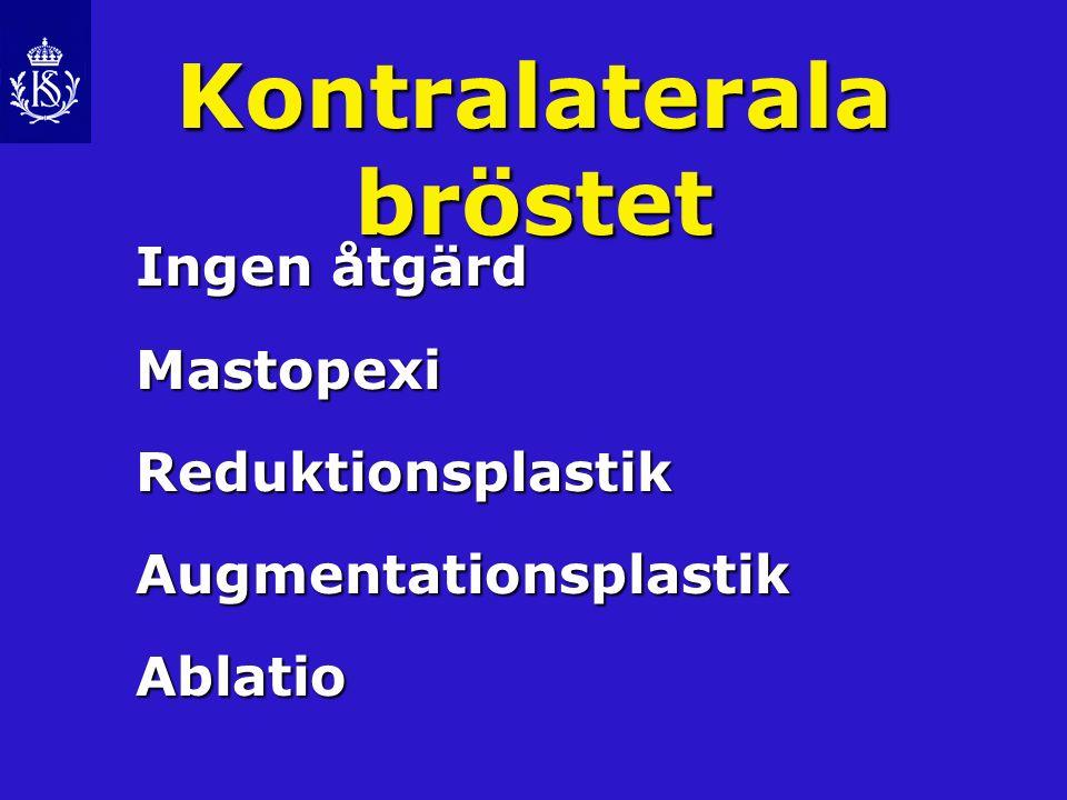 Kontralaterala bröstet